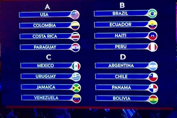 copaamérica16