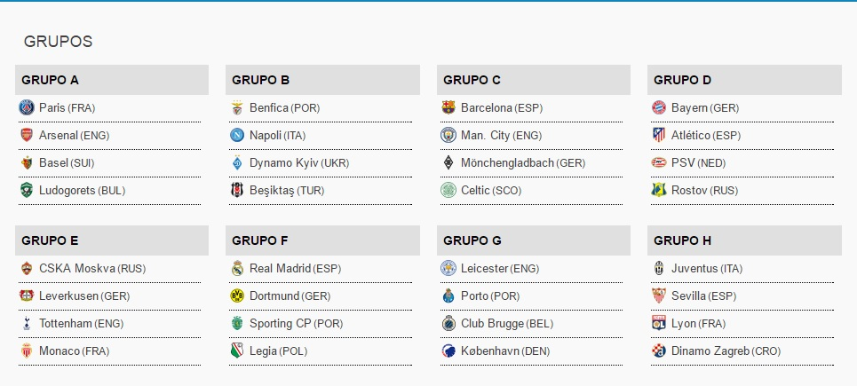 Barcelona y City se verán las caras en fase de grupos, tras conocer el sorteo de la Champions League 2016-2017. Especial.